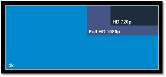 how to resize 4k to 1080p