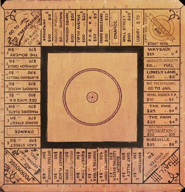 LandLord Game   Il gioco del padrone di casa